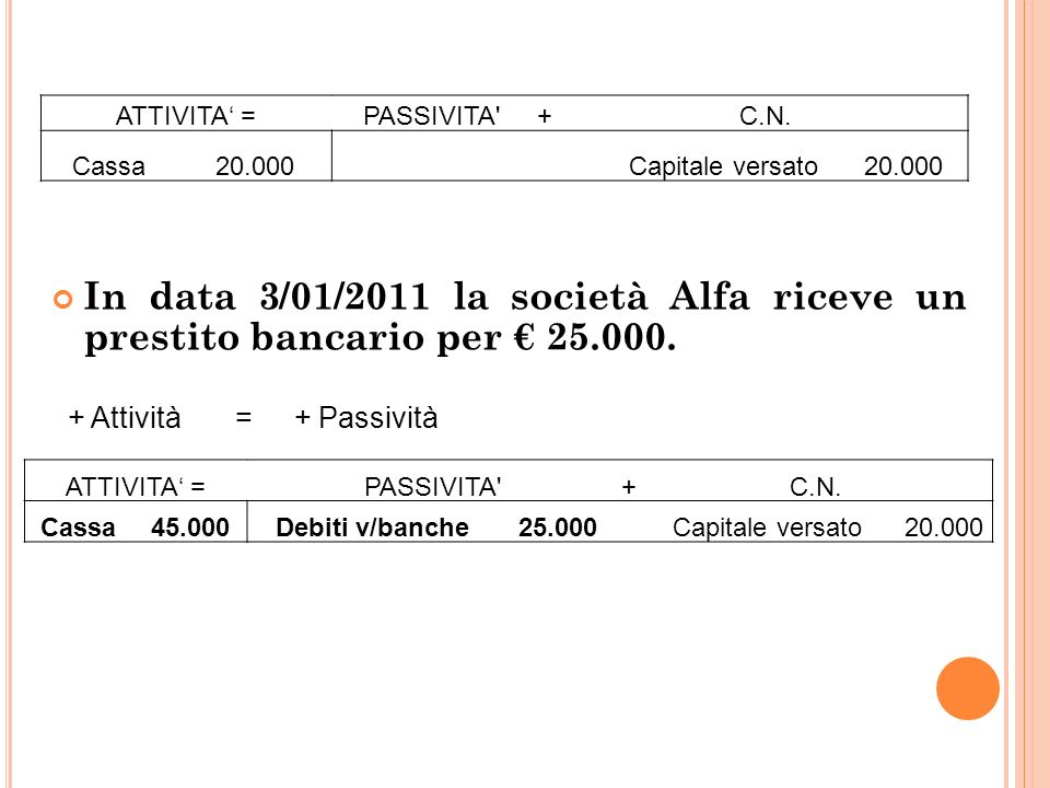 20 In data 3/01/2011 la società Alfa riceve un prestito bancario per 25.000.