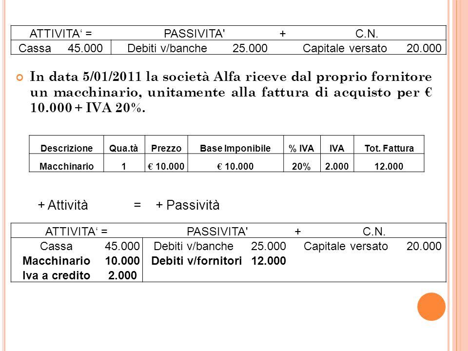 21 In data 5/01/2011 la società Alfa riceve dal proprio fornitore un macchinario, unitamente alla fattura di acquisto per 10.000 + IVA 20%.