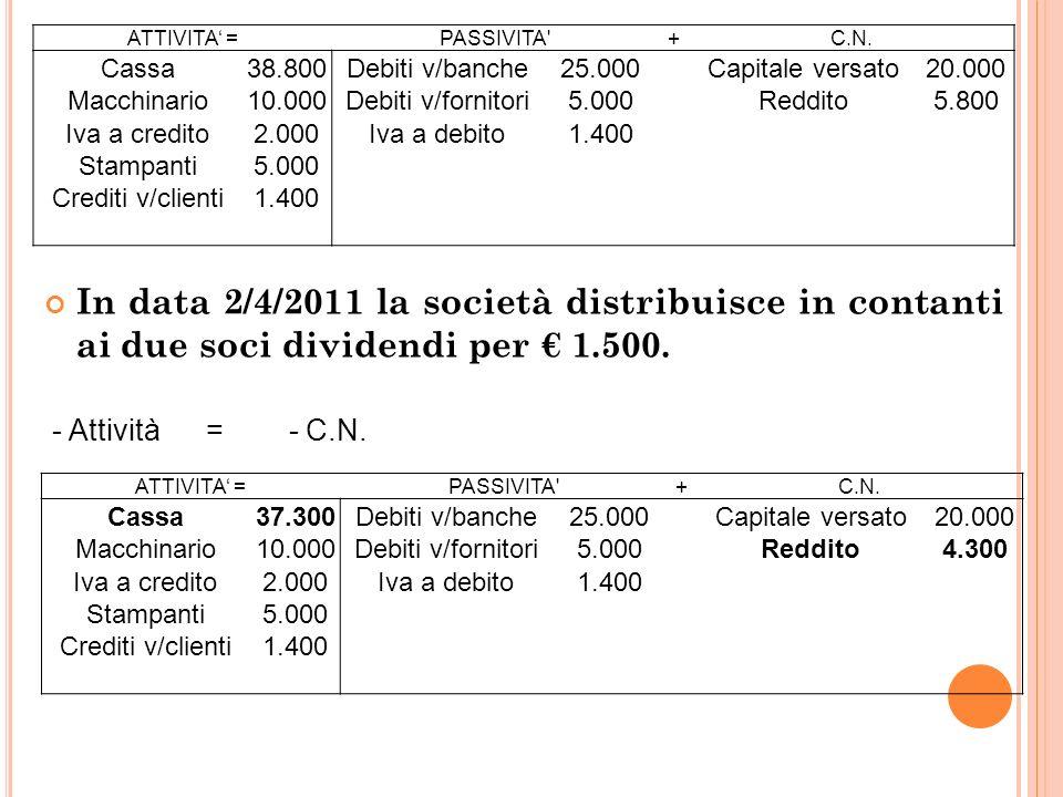 29 In data 2/4/2011 la società distribuisce in contanti ai due soci dividendi per 1.500.
