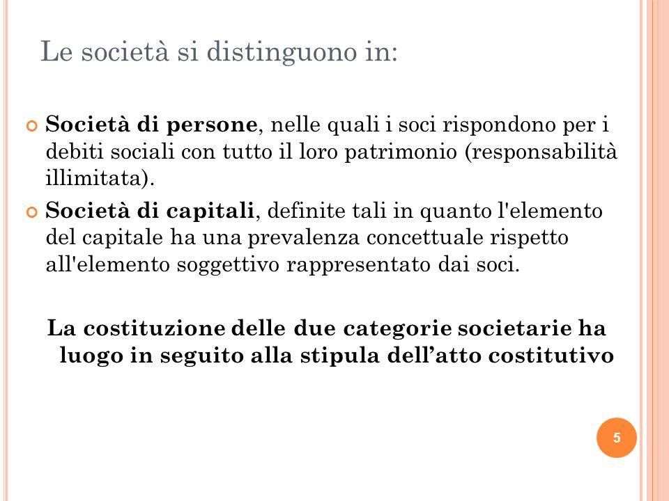 5 Le società si distinguono in: Società di persone, nelle quali i soci rispondono per i debiti sociali con tutto il loro patrimonio (responsabilità illimitata).