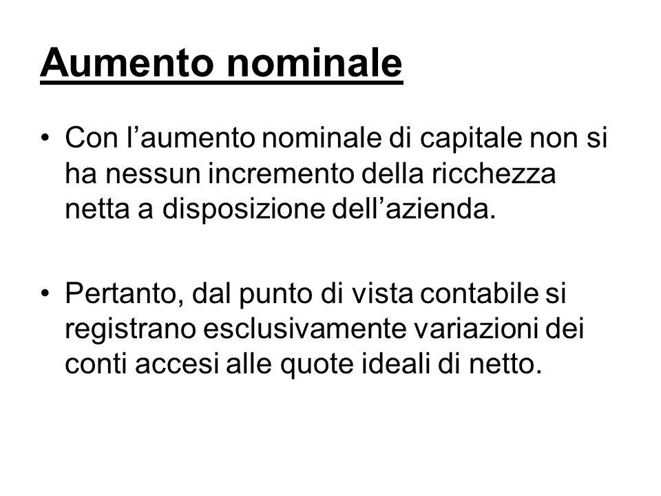 Aumento nominale Con laumento nominale di capitale non si ha nessun incremento della ricchezza netta a disposizione dellazienda. Pertanto, dal punto d