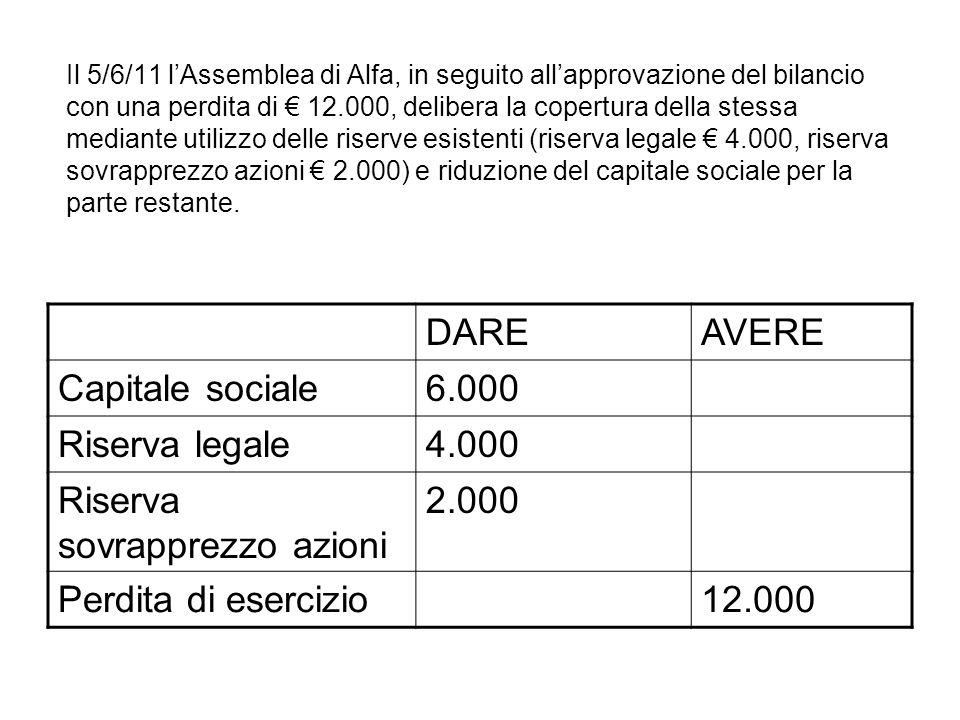 Il 5/6/11 lAssemblea di Alfa, in seguito allapprovazione del bilancio con una perdita di 12.000, delibera la copertura della stessa mediante utilizzo