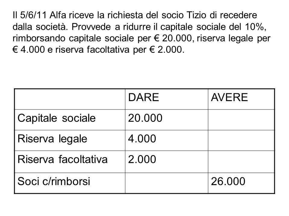 Il 5/6/11 Alfa riceve la richiesta del socio Tizio di recedere dalla società. Provvede a ridurre il capitale sociale del 10%, rimborsando capitale soc