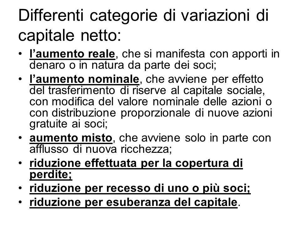 Differenti categorie di variazioni di capitale netto: laumento reale, che si manifesta con apporti in denaro o in natura da parte dei soci; laumento n