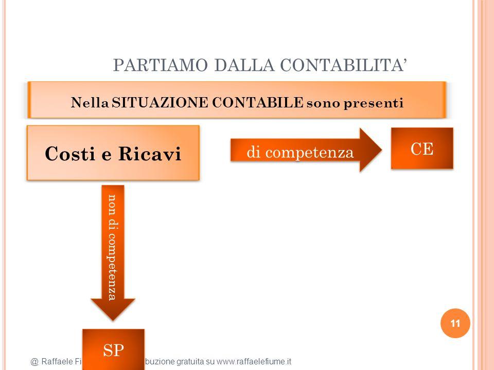 @ Raffaele Fiume 2013 – Distribuzione gratuita su www.raffaelefiume.it PARTIAMO DALLA CONTABILITA 11 Nella SITUAZIONE CONTABILE sono presenti Costi e Ricavi di competenza non di competenza CE SP