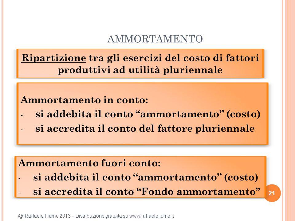 @ Raffaele Fiume 2013 – Distribuzione gratuita su www.raffaelefiume.it AMMORTAMENTO 21 Ripartizione tra gli esercizi del costo di fattori produttivi ad utilità pluriennale Ammortamento in conto: - si addebita il conto ammortamento (costo) - si accredita il conto del fattore pluriennale Ammortamento fuori conto: - si addebita il conto ammortamento (costo) - si accredita il conto Fondo ammortamento