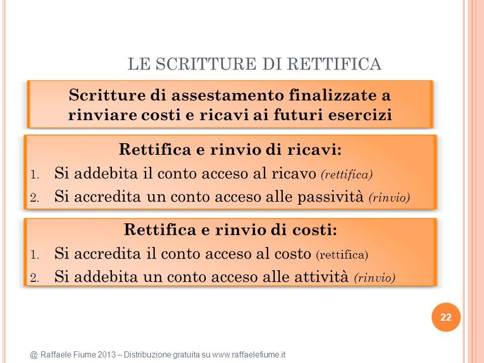 @ Raffaele Fiume 2013 – Distribuzione gratuita su www.raffaelefiume.it LE SCRITTURE DI RETTIFICA 22 Scritture di assestamento finalizzate a rinviare costi e ricavi ai futuri esercizi Rettifica e rinvio di ricavi: 1.