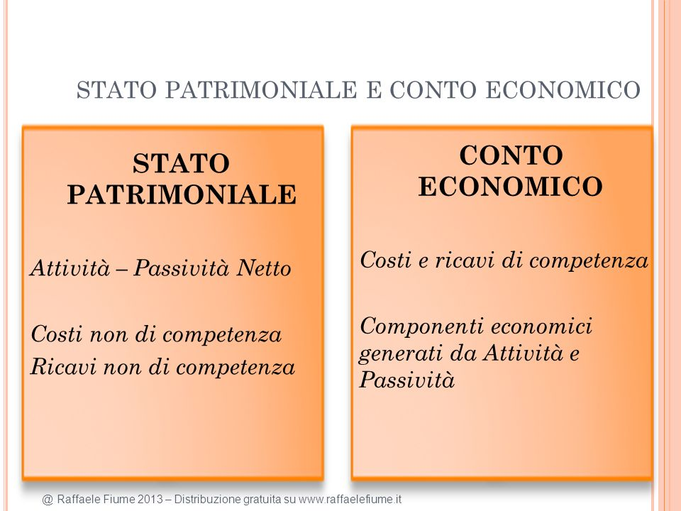 @ Raffaele Fiume 2013 – Distribuzione gratuita su www.raffaelefiume.it STATO PATRIMONIALE E CONTO ECONOMICO 13 STATO PATRIMONIALE Attività – Passività