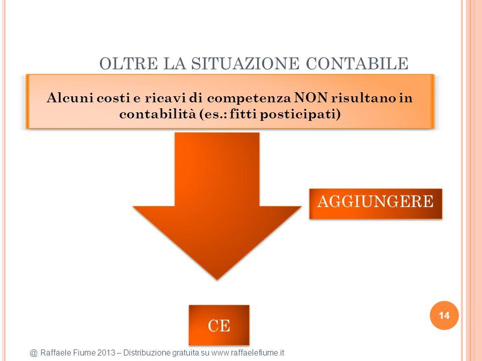 @ Raffaele Fiume 2013 – Distribuzione gratuita su www.raffaelefiume.it OLTRE LA SITUAZIONE CONTABILE 14 Alcuni costi e ricavi di competenza NON risult
