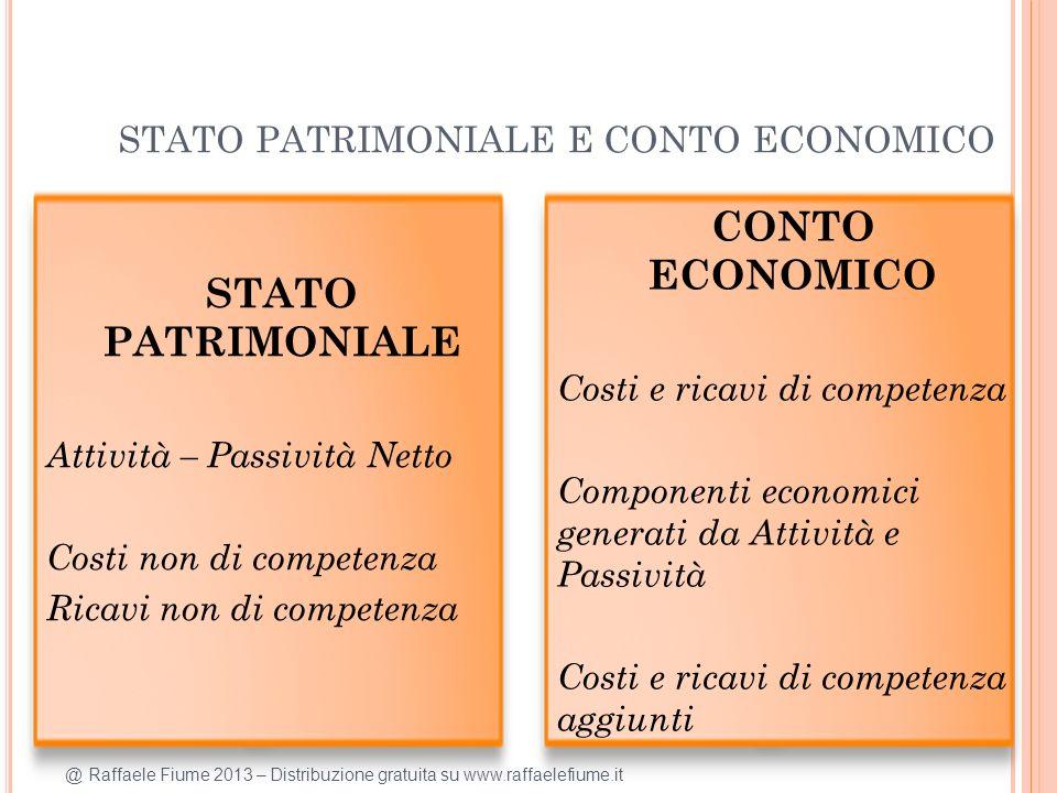 @ Raffaele Fiume 2013 – Distribuzione gratuita su www.raffaelefiume.it STATO PATRIMONIALE E CONTO ECONOMICO 15 STATO PATRIMONIALE Attività – Passività