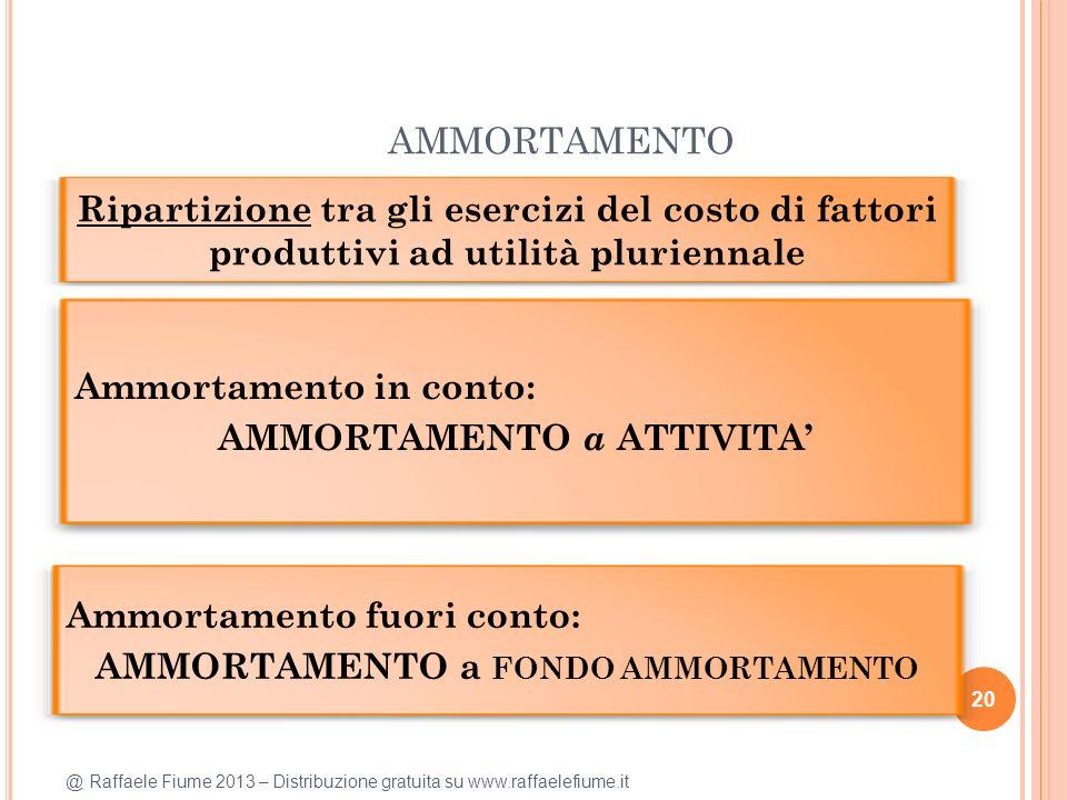 @ Raffaele Fiume 2013 – Distribuzione gratuita su www.raffaelefiume.it AMMORTAMENTO 20 Ripartizione tra gli esercizi del costo di fattori produttivi a