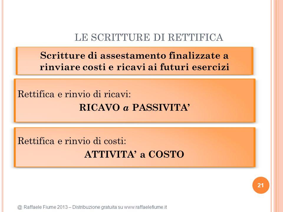 @ Raffaele Fiume 2013 – Distribuzione gratuita su www.raffaelefiume.it LE SCRITTURE DI RETTIFICA 21 Scritture di assestamento finalizzate a rinviare c