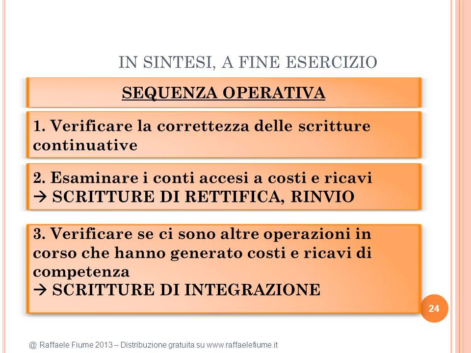 @ Raffaele Fiume 2013 – Distribuzione gratuita su www.raffaelefiume.it IN SINTESI, A FINE ESERCIZIO 24 SEQUENZA OPERATIVA 1. Verificare la correttezza