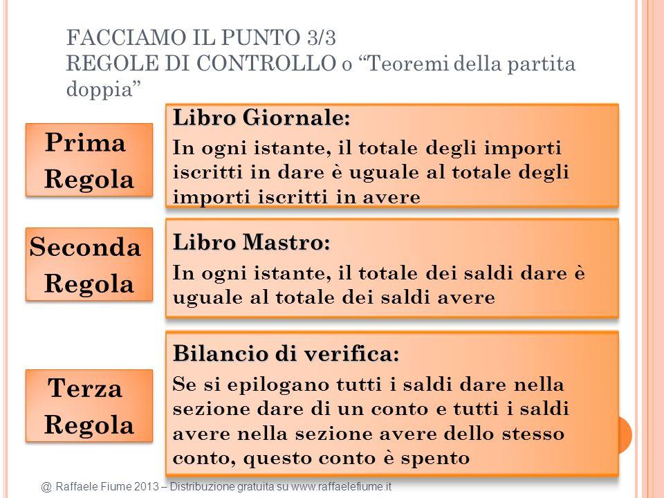@ Raffaele Fiume 2013 – Distribuzione gratuita su www.raffaelefiume.it FACCIAMO IL PUNTO 3/3 REGOLE DI CONTROLLO o Teoremi della partita doppia 4 Libr