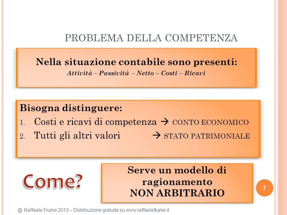 @ Raffaele Fiume 2013 – Distribuzione gratuita su www.raffaelefiume.it PROBLEMA DELLA COMPETENZA 7 Nella situazione contabile sono presenti: Attività