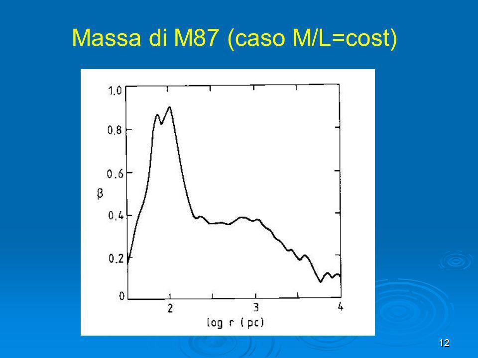 12 Massa di M87 (caso M/L=cost)