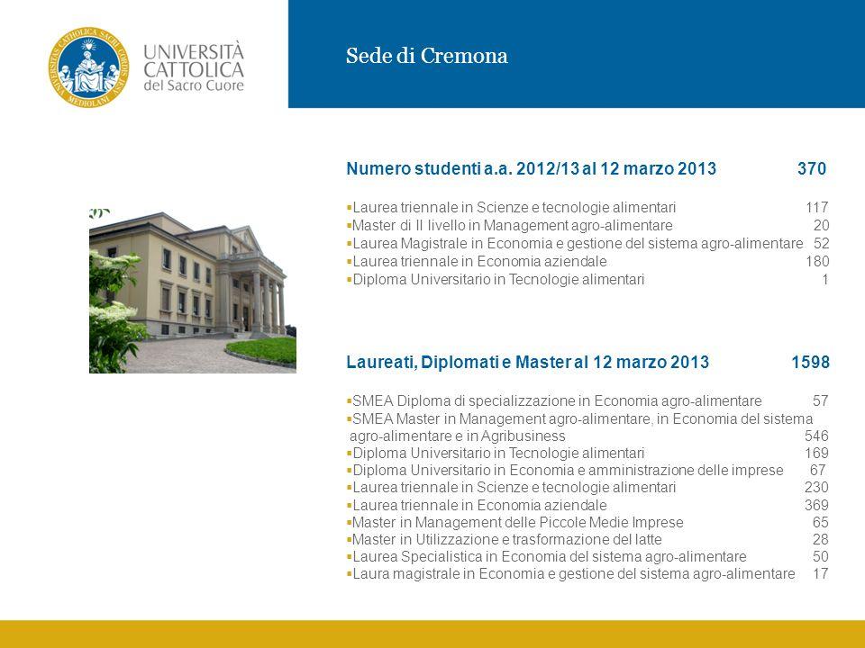 Sede di Cremona Numero studenti a.a.