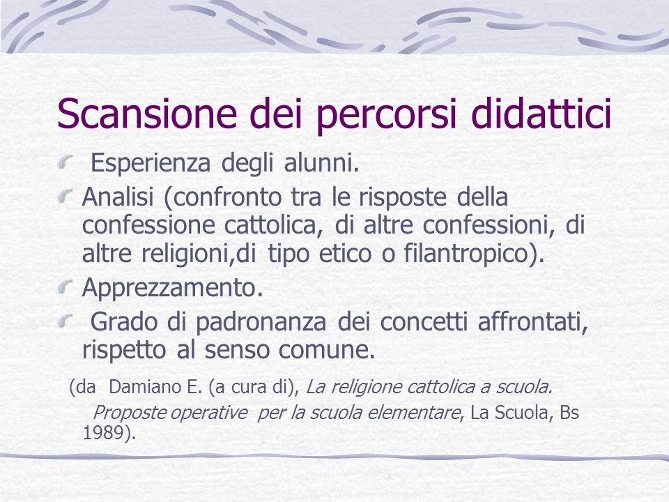 Scansione dei percorsi didattici Esperienza degli alunni. Analisi (confronto tra le risposte della confessione cattolica, di altre confessioni, di alt