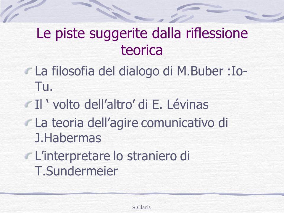 S.Claris Le piste suggerite dalla riflessione teorica La filosofia del dialogo di M.Buber :Io- Tu. Il volto dellaltro di E. Lévinas La teoria dellagir