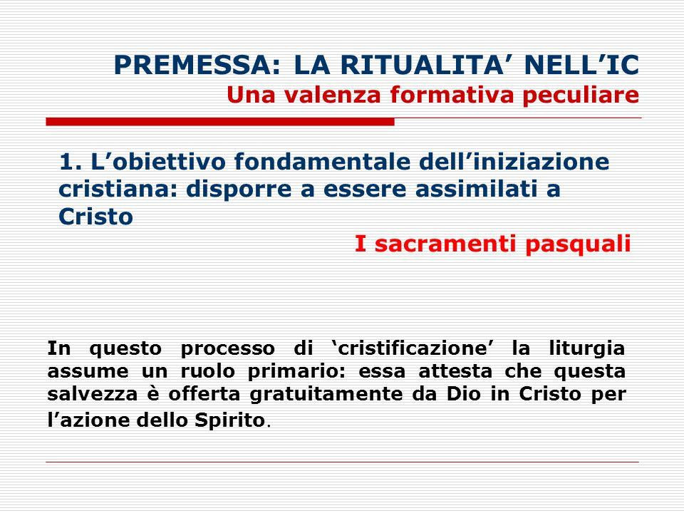 PREMESSA: LA RITUALITA NELLIC Una valenza formativa peculiare 2.