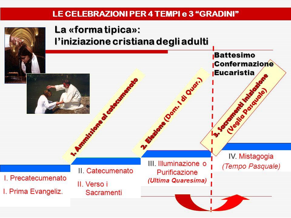CONCLUSIONE della Fase esistenziale PRIMA CELEBRAZIONE DELLA PENITENZA Troppi sacramenti in un anno solo.