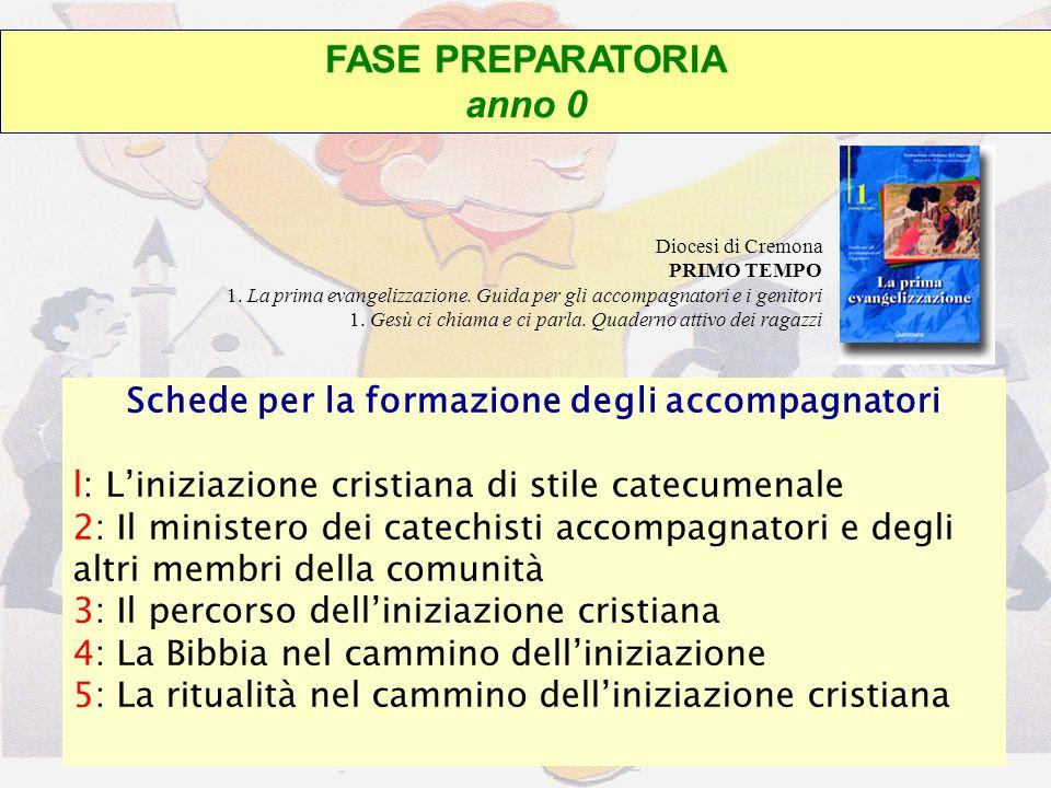 23 *Formazione del gruppo degli accompagnator i * Preparazione della famiglia allitinerario FASE PREPARATORIA anno 0 Dedicare del tempo per incontrare