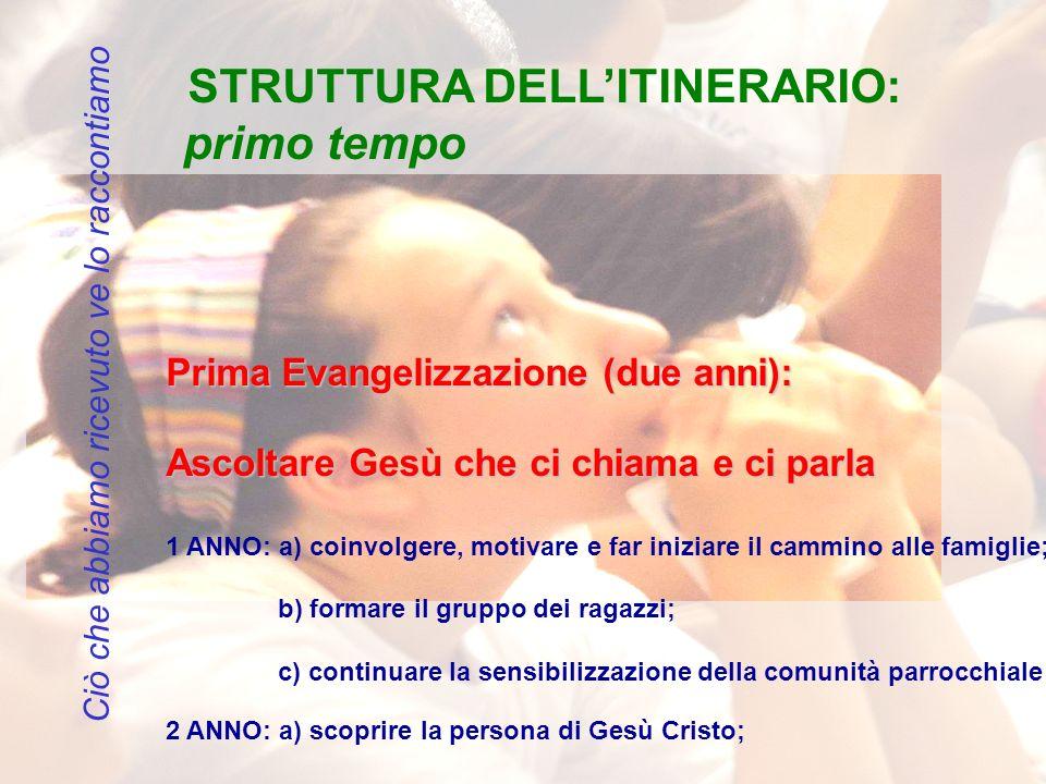 24 FASE PREPARATORIA anno 0 Diocesi di Cremona PRIMO TEMPO 1. La prima evangelizzazione. Guida per gli accompagnatori e i genitori 1. Gesù ci chiama e
