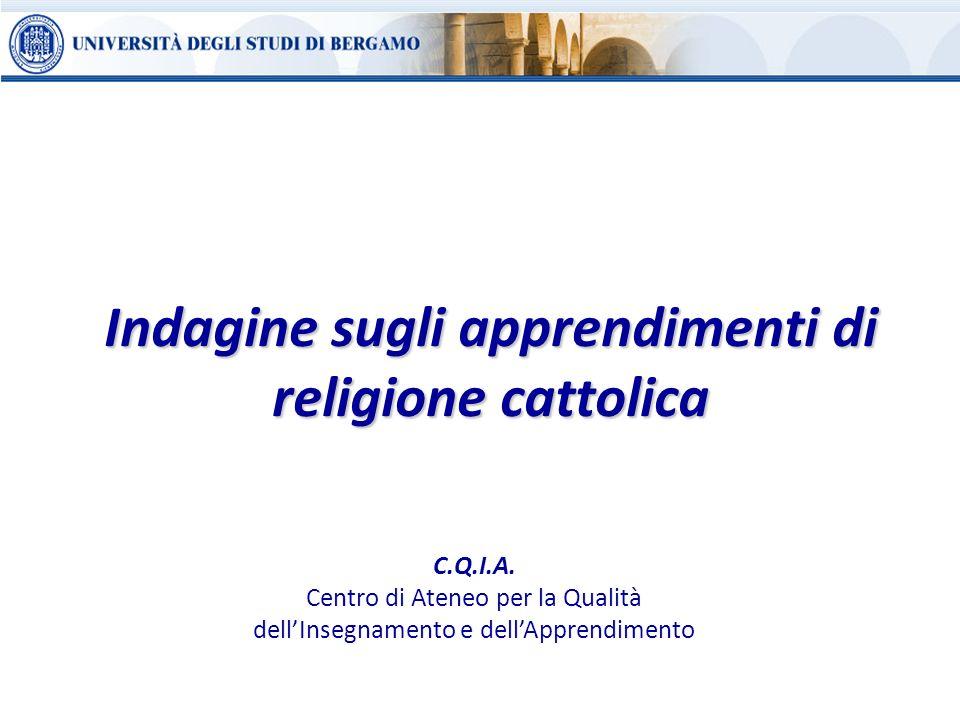 Indagine sugli apprendimenti di religione cattolica C.Q.I.A. Centro di Ateneo per la Qualità dellInsegnamento e dellApprendimento