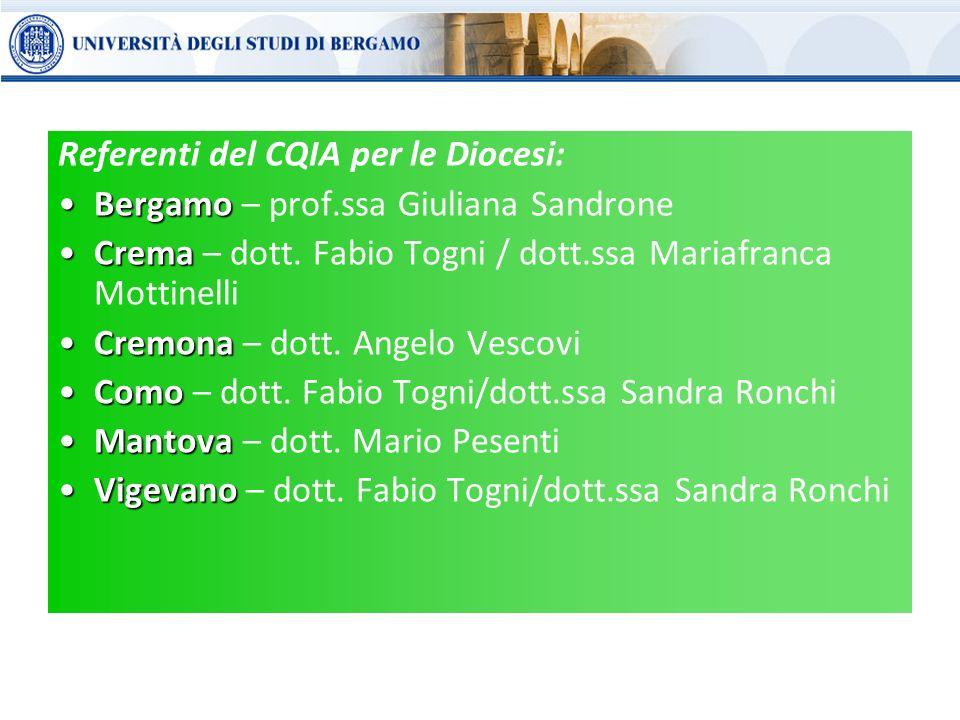 Referenti del CQIA per le Diocesi: BergamoBergamo – prof.ssa Giuliana Sandrone CremaCrema – dott. Fabio Togni / dott.ssa Mariafranca Mottinelli Cremon