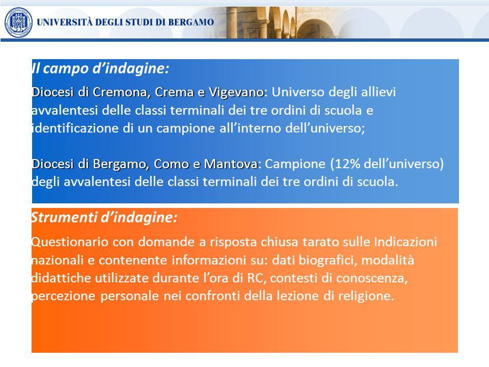 Il campo dindagine: Diocesi di Cremona, Crema e Vigevano Diocesi di Cremona, Crema e Vigevano: Universo degli allievi avvalentesi delle classi termina