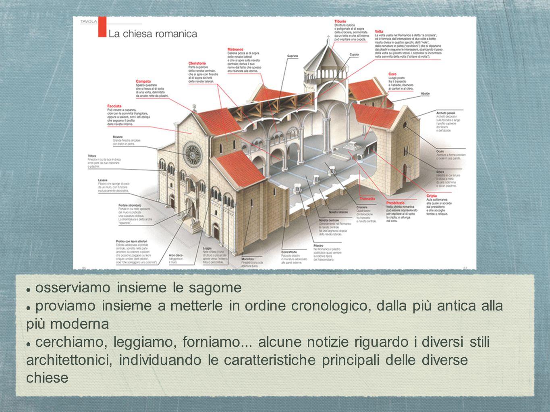 dalla sagoma alla chiesa utilizziamo le sagome positive per ricostruire le diverse chiese forniamo ai bambini gli elementi necessari per completarle: portale, rosone, vetrate, cupola, colonne, statue...