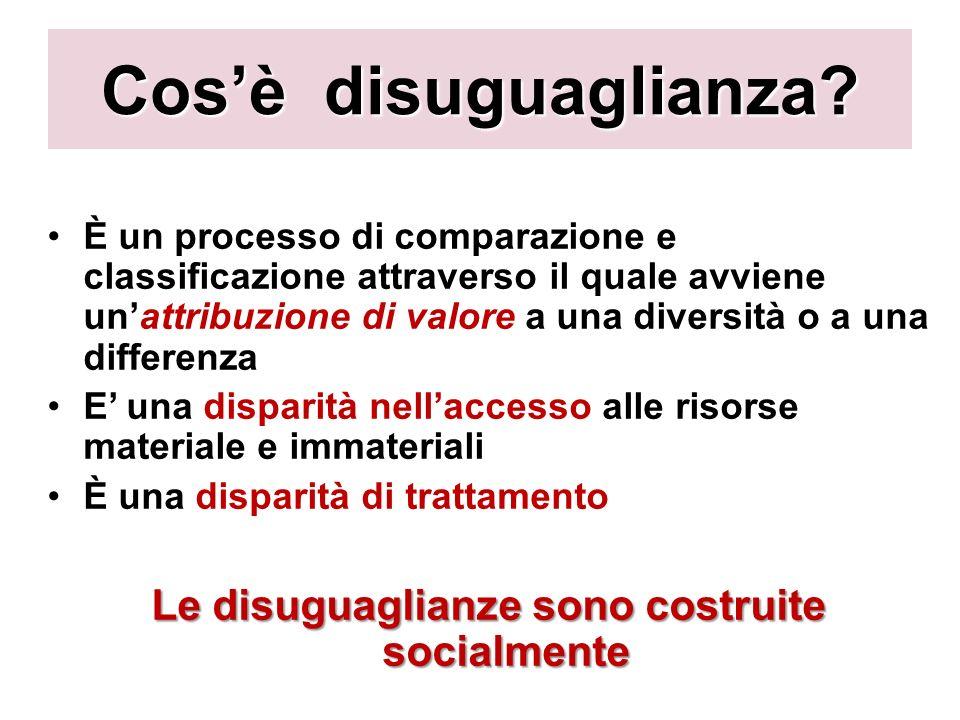 Cosè disuguaglianza? È un processo di comparazione e classificazione attraverso il quale avviene unattribuzione di valore a una diversità o a una diff