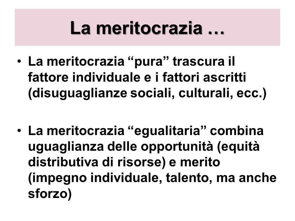 La meritocrazia … La meritocrazia pura trascura il fattore individuale e i fattori ascritti (disuguaglianze sociali, culturali, ecc.) La meritocrazia egualitaria combina uguaglianza delle opportunità (equità distributiva di risorse) e merito (impegno individuale, talento, ma anche sforzo)