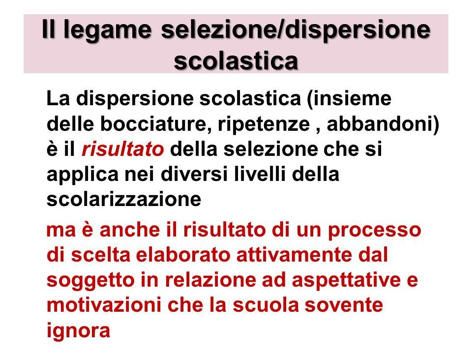 Il legame selezione/dispersione scolastica La dispersione scolastica (insieme delle bocciature, ripetenze, abbandoni) è il risultato della selezione c
