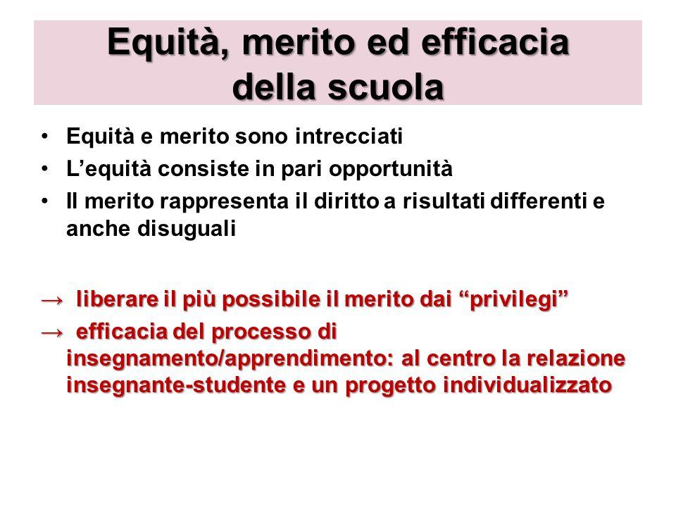 Equità, merito ed efficacia della scuola Equità e merito sono intrecciati Lequità consiste in pari opportunità Il merito rappresenta il diritto a risu