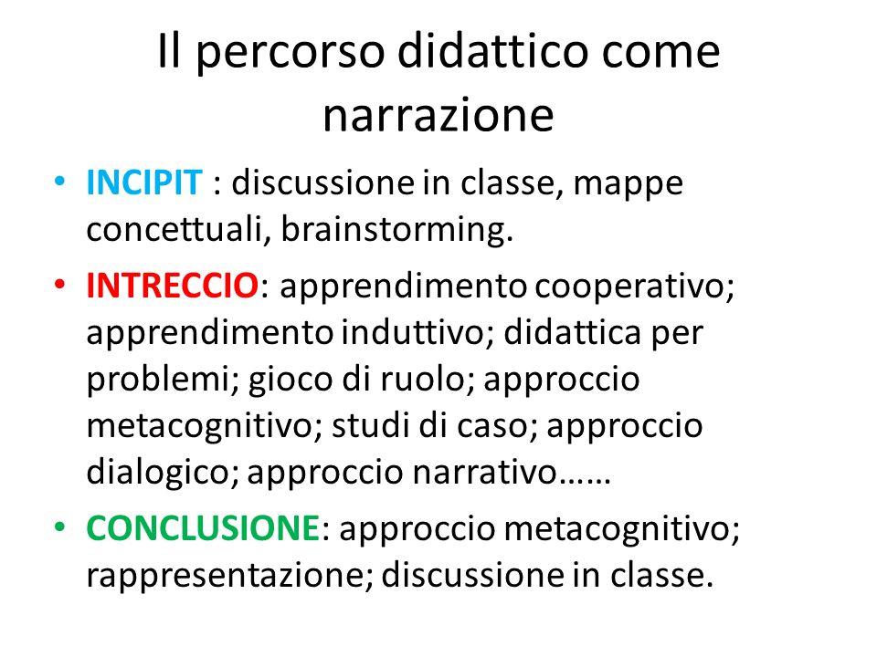 Il percorso didattico come narrazione INCIPIT : discussione in classe, mappe concettuali, brainstorming. INTRECCIO: apprendimento cooperativo; apprend