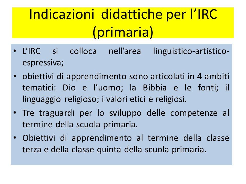 Indicazioni didattiche per lIRC (primaria) LIRC si colloca nellarea linguistico-artistico- espressiva; obiettivi di apprendimento sono articolati in 4