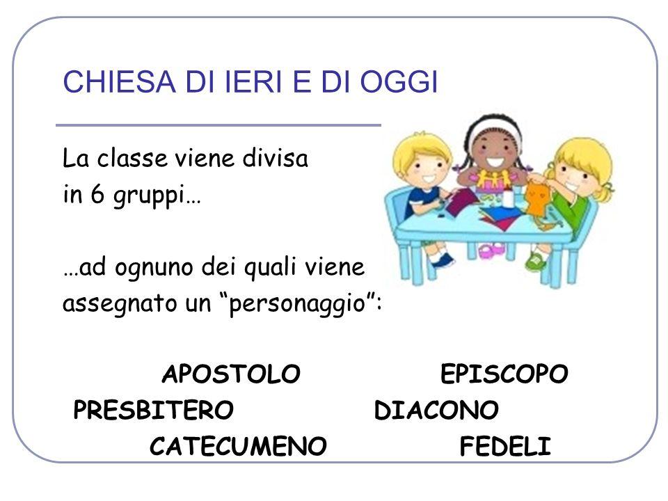 CHIESA DI IERI E DI OGGI La classe viene divisa in 6 gruppi… …ad ognuno dei quali viene assegnato un personaggio: APOSTOLO EPISCOPO PRESBITERO DIACONO CATECUMENO FEDELI