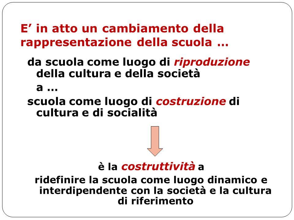 E in atto un cambiamento della rappresentazione della scuola … da scuola come luogo di riproduzione della cultura e della società a … scuola come luogo di costruzione di cultura e di socialità è la costruttività a ridefinire la scuola come luogo dinamico e interdipendente con la società e la cultura di riferimento