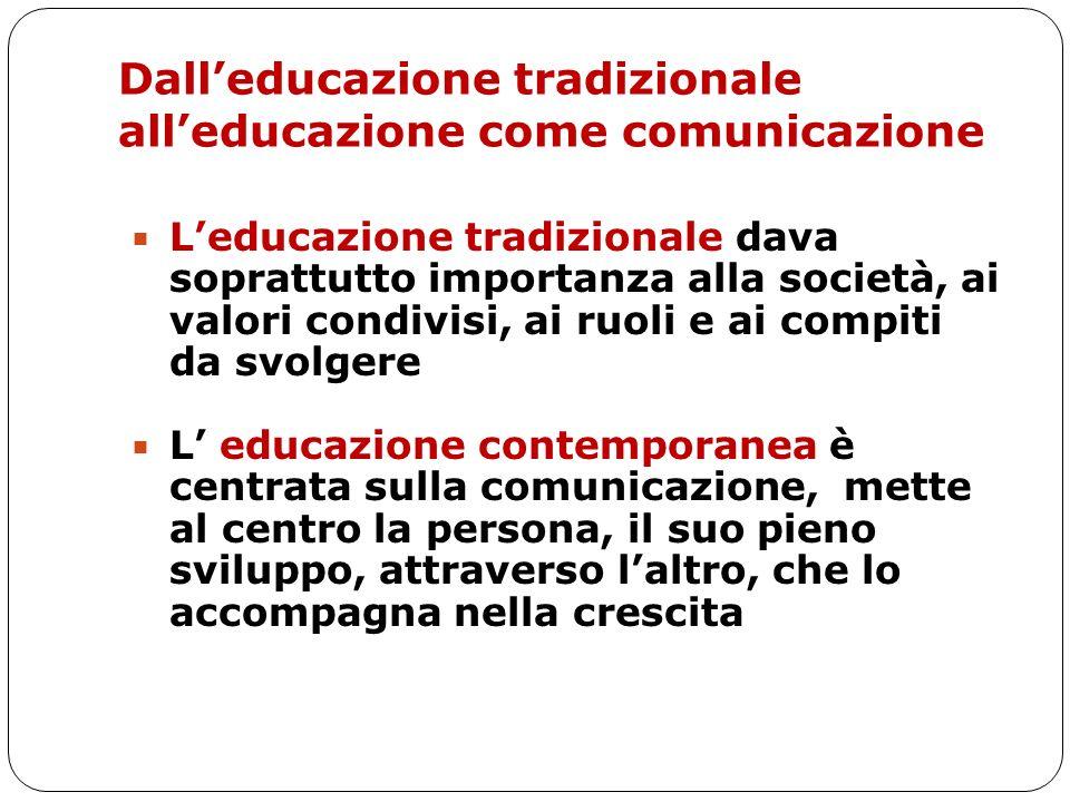 Dalleducazione tradizionale alleducazione come comunicazione Leducazione tradizionale dava soprattutto importanza alla società, ai valori condivisi, ai ruoli e ai compiti da svolgere L educazione contemporanea è centrata sulla comunicazione, mette al centro la persona, il suo pieno sviluppo, attraverso laltro, che lo accompagna nella crescita