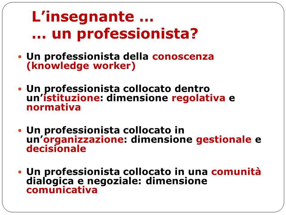 Linsegnante … … un professionista? Un professionista della conoscenza (knowledge worker) Un professionista collocato dentro unistituzione: dimensione