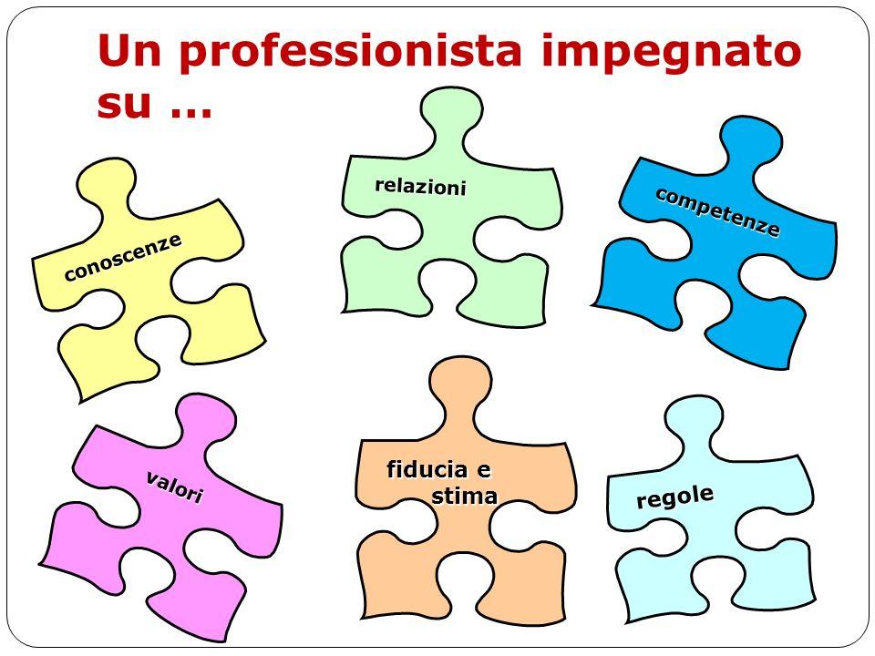 Un professionista impegnato su … valori valori competenze fiducia e stima stima conoscenze regole relazioni
