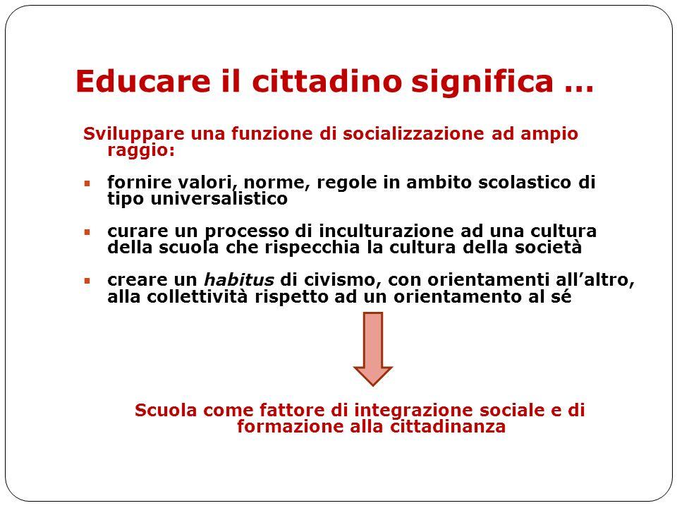 Educare il cittadino significa … Sviluppare una funzione di socializzazione ad ampio raggio: fornire valori, norme, regole in ambito scolastico di tip
