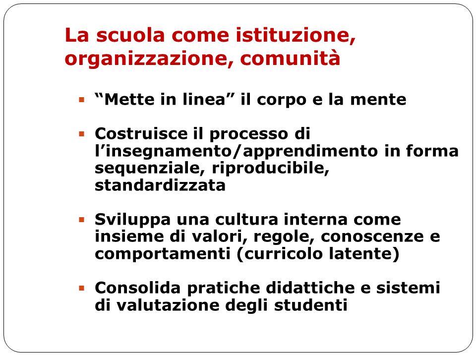 La scuola come istituzione, organizzazione, comunità Mette in linea il corpo e la mente Costruisce il processo di linsegnamento/apprendimento in forma