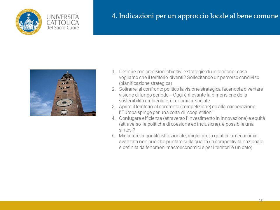 10 4. Indicazioni per un approccio locale al bene comune 1.Definire con precisioni obiettivi e strategie di un territorio: cosa vogliamo che il territ