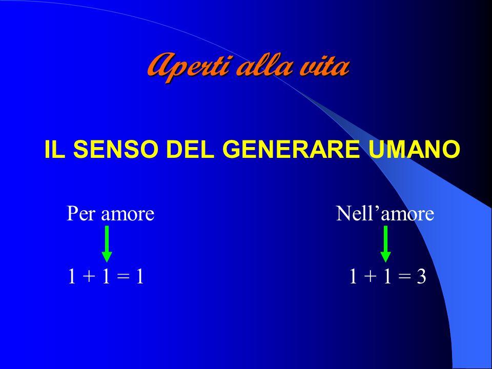 Aperti alla vita IL SENSO DEL GENERARE UMANO Per amore Nellamore 1 + 1 = 1 1 + 1 = 3