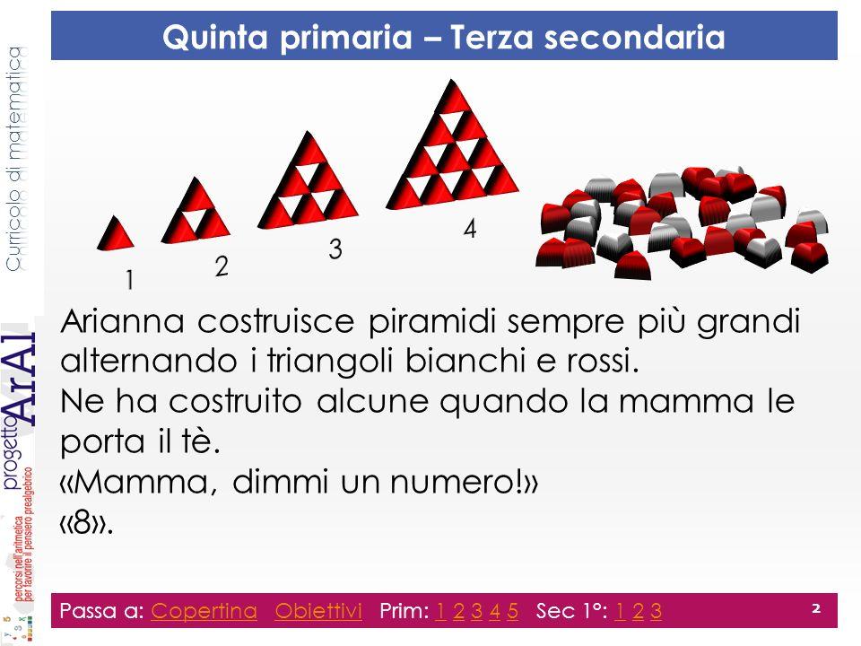 Arianna costruisce piramidi sempre più grandi alternando i triangoli bianchi e rossi.