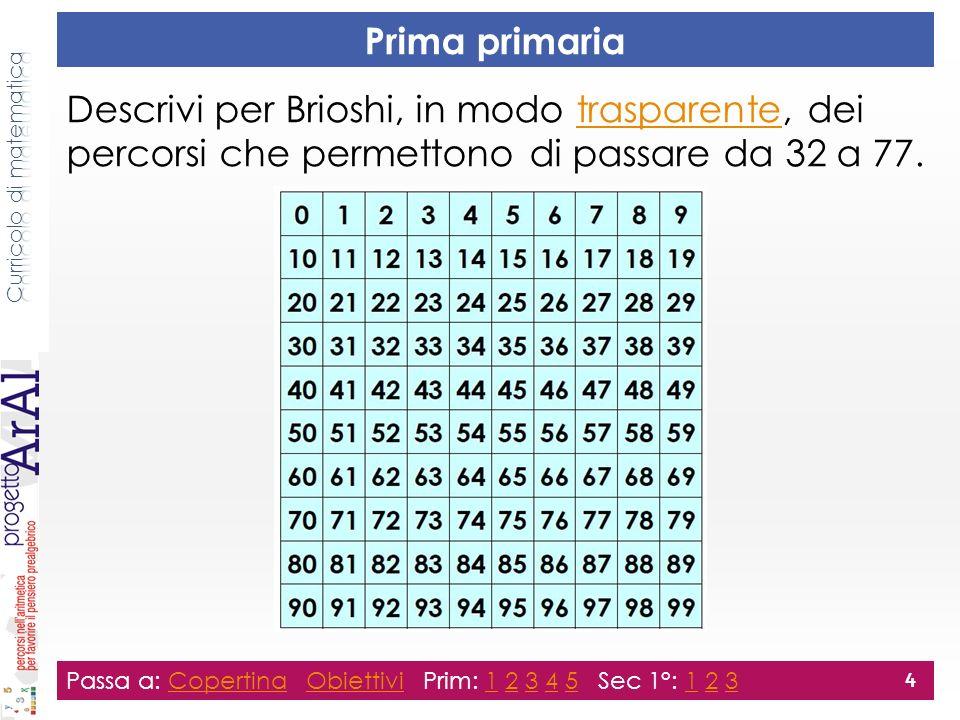 Prima primaria Descrivi per Brioshi, in modo trasparente, dei percorsi che permettono di passare da 32 a 77.trasparente Passa a: Copertina Obiettivi Prim: 1 2 3 4 5 Sec 1°: 1 2 3CopertinaObiettivi12345123 4