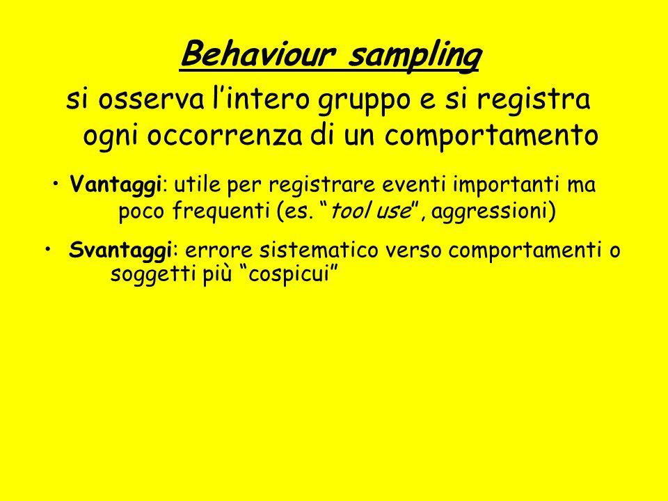 Behaviour sampling si osserva lintero gruppo e si registra ogni occorrenza di un comportamento Vantaggi : utile per registrare eventi importanti ma po