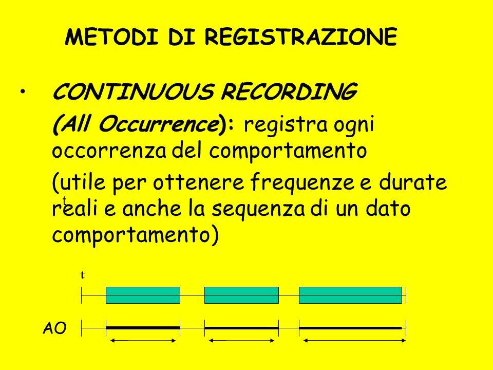 METODI DI REGISTRAZIONE CONTINUOUS RECORDING (All Occurrence): registra ogni occorrenza del comportamento (utile per ottenere frequenze e durate reali